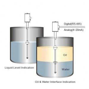EG_FUEL-Level-Sensor